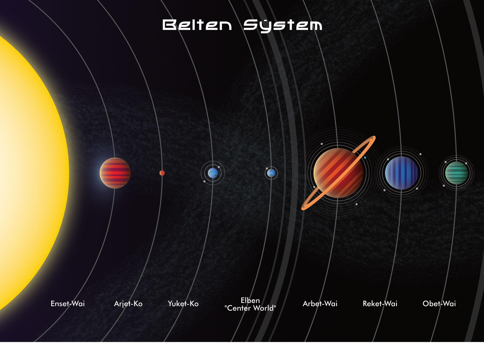 Belten System